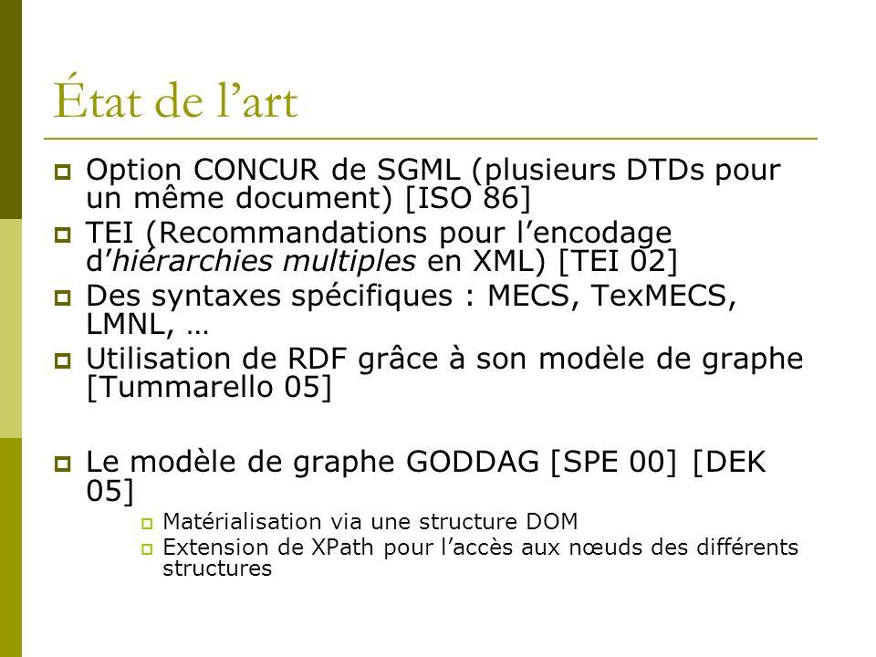 État de l'art Option CONCUR de SGML (plusieurs DTDs pour un même document) [ISO 86]
